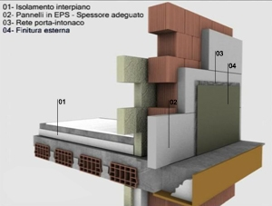Isolamento termico a cappotto esterno in EPS   CARTA