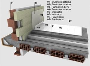 Pannelli per isolamento termico soffitto listino prezzi di pareti