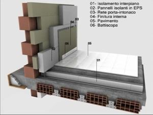 Isolamento a cappotto interno terminali antivento per stufe a pellet - Isolamento termico dall interno ...
